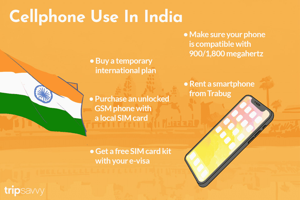 Numero De Contrat Free Mobile How to Use Your Overseas Cell Phone In India Explained
